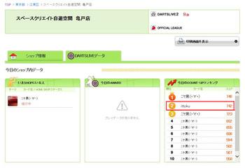150612自遊空間亀戸店プレイ結果のコピー.jpg
