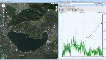 石割山ハイキング軌跡.jpg